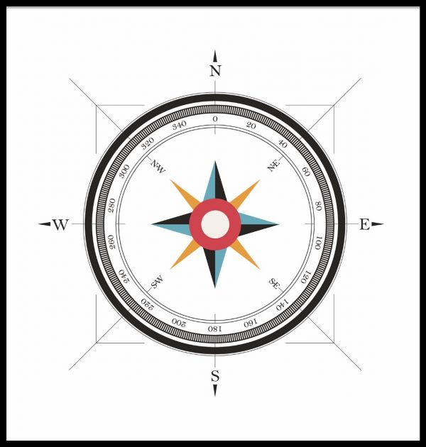 Vintage Compass Poster
